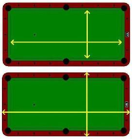 Phoenix Billiards - How to measure a pool table
